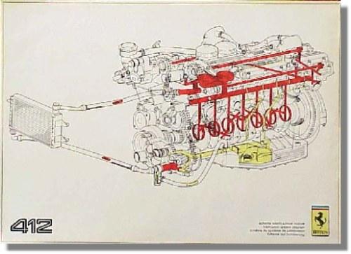 toyota 22r engine lubrication diagram toyota 2t engine 1990 Toyota Pickup 22RE Engine Wiring Diagram 1990 Toyota Pickup 22RE Engine Wiring Diagram